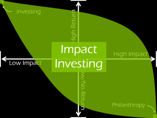 100% for Philanthropic Impact: Beneficial Returns